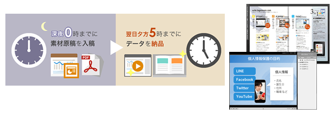 デジタルコンテンツ制作サービス「D-Factory」翌日納品に対応