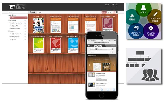デジタル本棚システムに「ユーザー権限設定」と「グループ機能」を搭載